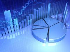 Online Securities Trading