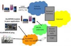 Wireless Development