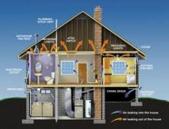Halco's Home Energy Performance Division