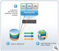 VMware Volume Purchasing Program